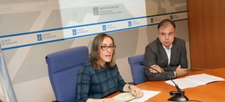 Galicia vendeu 500.000 metros cadrados de solo empresarial en 2015