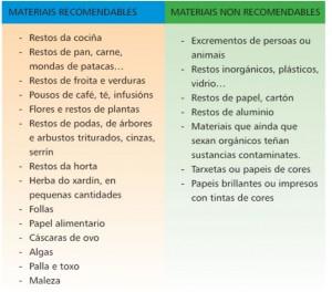 produccion-exoloxica-tabla-axuda